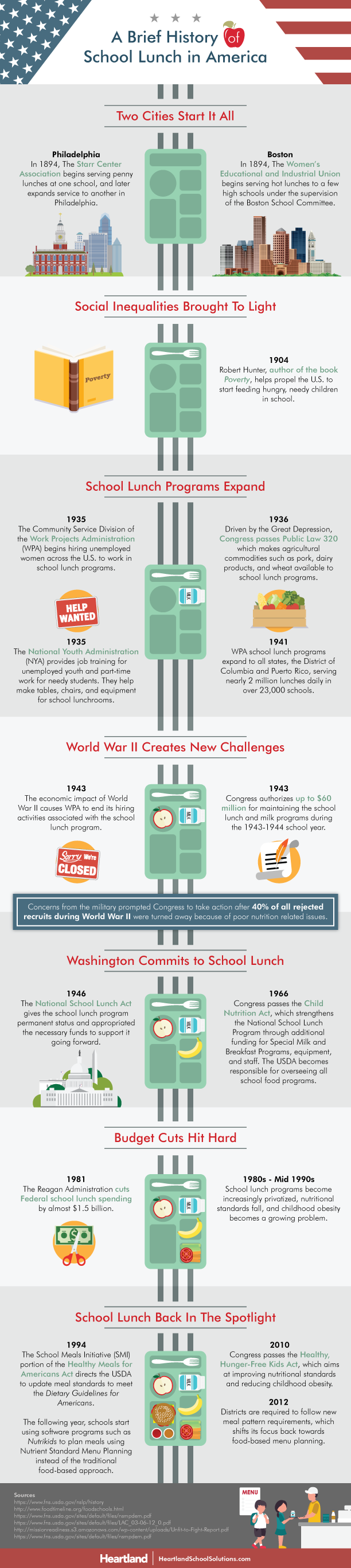 school-lunch-history-infographic.png