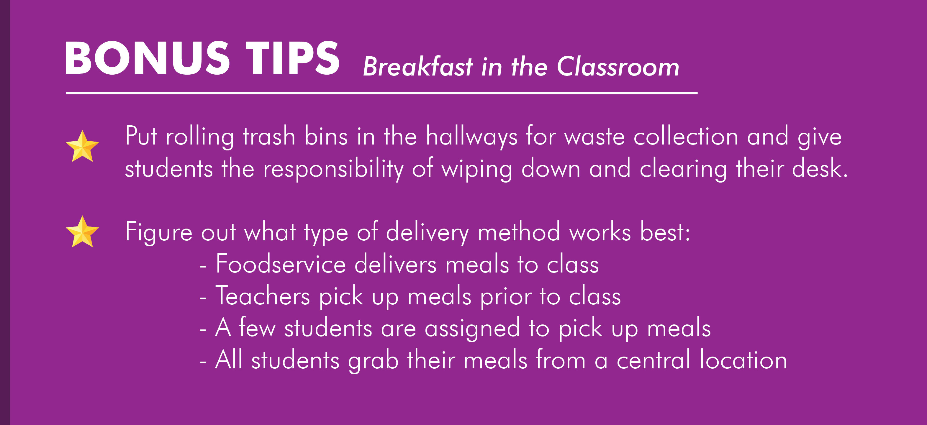 School Breakfast in the Classroom